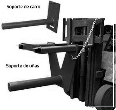 FT-D0174 Espolón para manipulación de carrete